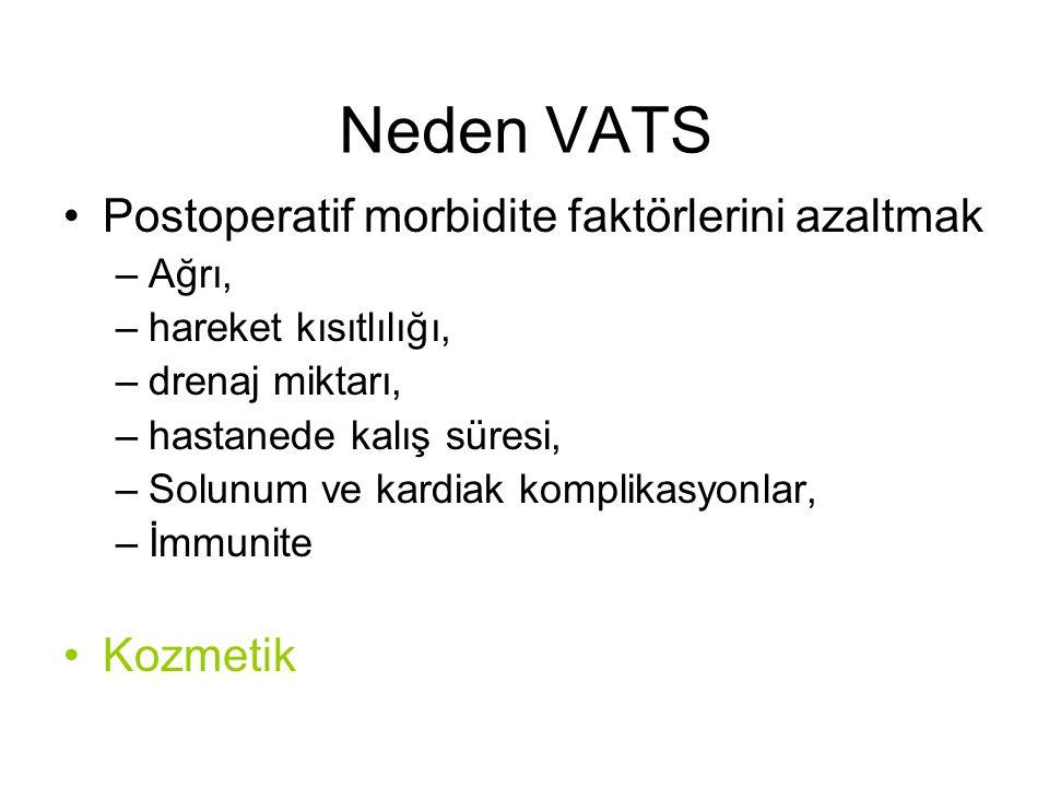 Neden VATS Postoperatif morbidite faktörlerini azaltmak –Ağrı, –hareket kısıtlılığı, –drenaj miktarı, –hastanede kalış süresi, –Solunum ve kardiak kom
