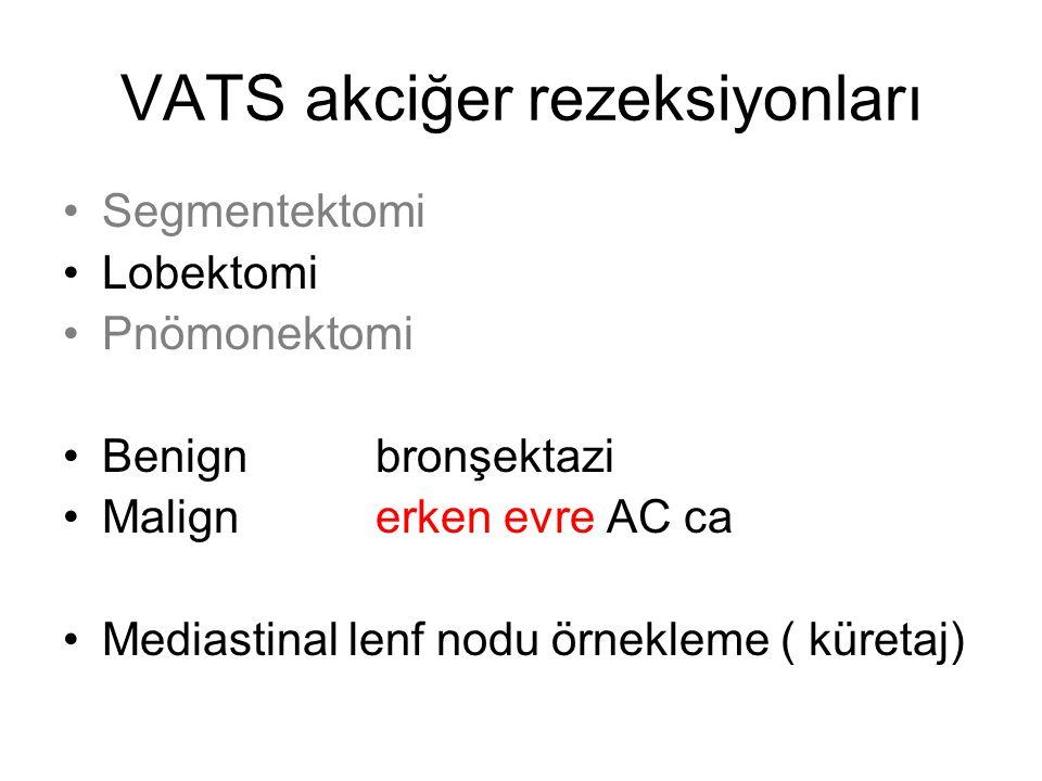 VATS akciğer rezeksiyonları Segmentektomi Lobektomi Pnömonektomi Benignbronşektazi Malign erken evre AC ca Mediastinal lenf nodu örnekleme ( küretaj)