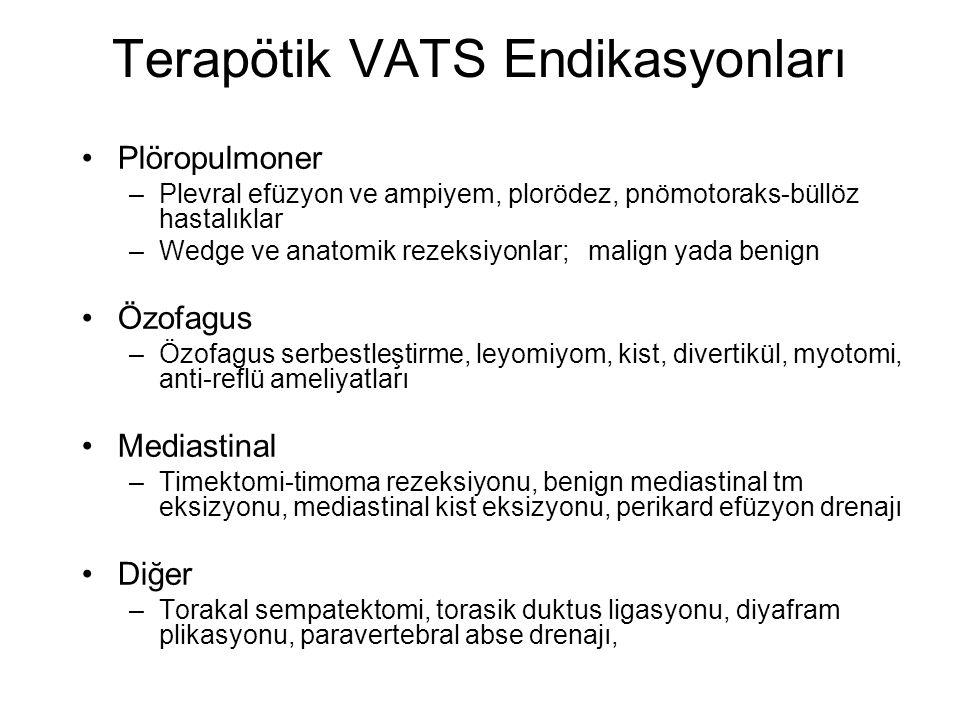 Terapötik VATS Endikasyonları Plöropulmoner –Plevral efüzyon ve ampiyem, plorödez, pnömotoraks-büllöz hastalıklar –Wedge ve anatomik rezeksiyonlar; ma