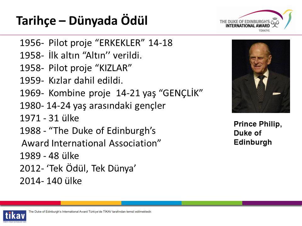 Prince Philip, Duke of Edinburgh 1956- Pilot proje ERKEKLER 14-18 1958- İlk altın Altın'' verildi.