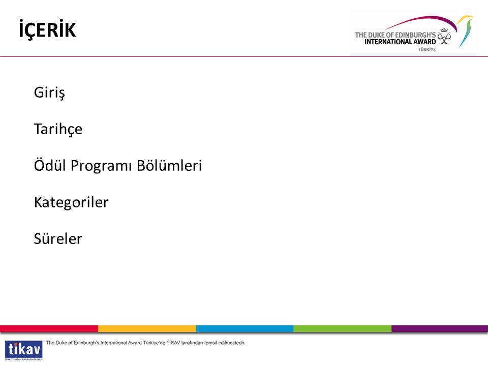 İÇERİK Giriş Tarihçe Ödül Programı Bölümleri Kategoriler Süreler