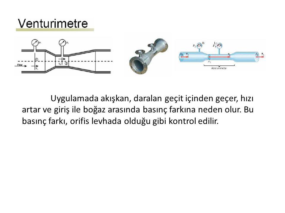 Uygulamada akışkan, daralan geçit içinden geçer, hızı artar ve giriş ile boğaz arasında basınç farkına neden olur. Bu basınç farkı, orifis levhada old