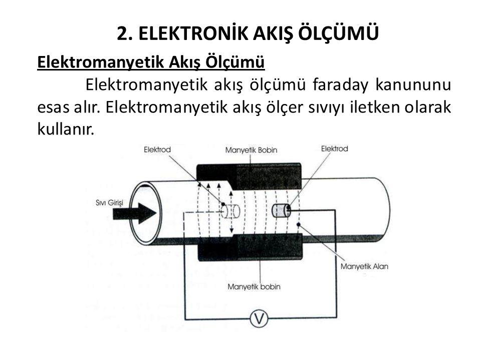 2. ELEKTRONİK AKIŞ ÖLÇÜMÜ Elektromanyetik Akış Ölçümü Elektromanyetik akış ölçümü faraday kanununu esas alır. Elektromanyetik akış ölçer sıvıyı iletke