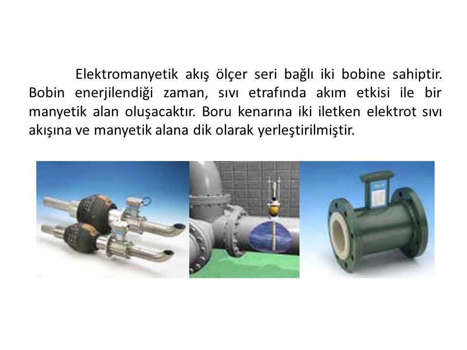 Elektromanyetik akış ölçer seri bağlı iki bobine sahiptir.