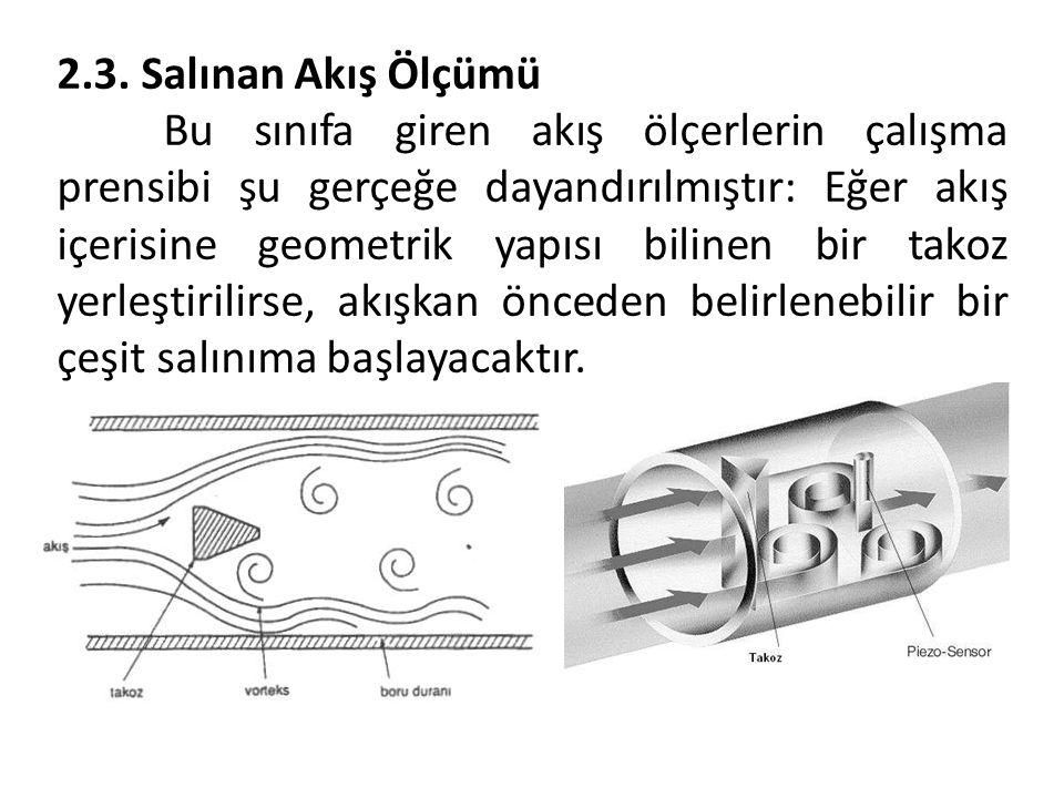2.3. Salınan Akış Ölçümü Bu sınıfa giren akış ölçerlerin çalışma prensibi şu gerçeğe dayandırılmıştır: Eğer akış içerisine geometrik yapısı bilinen bi