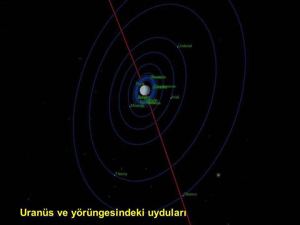 Uranüs