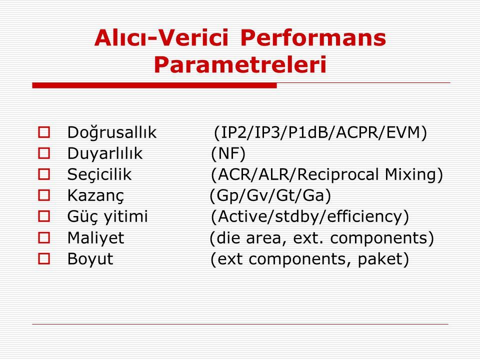 Alıcı-Verici Performans Parametreleri  Doğrusallık (IP2/IP3/P1dB/ACPR/EVM)  Duyarlılık (NF)  Seçicilik (ACR/ALR/Reciprocal Mixing)  Kazanç (Gp/Gv/Gt/Ga)  Güç yitimi (Active/stdby/efficiency)  Maliyet (die area, ext.