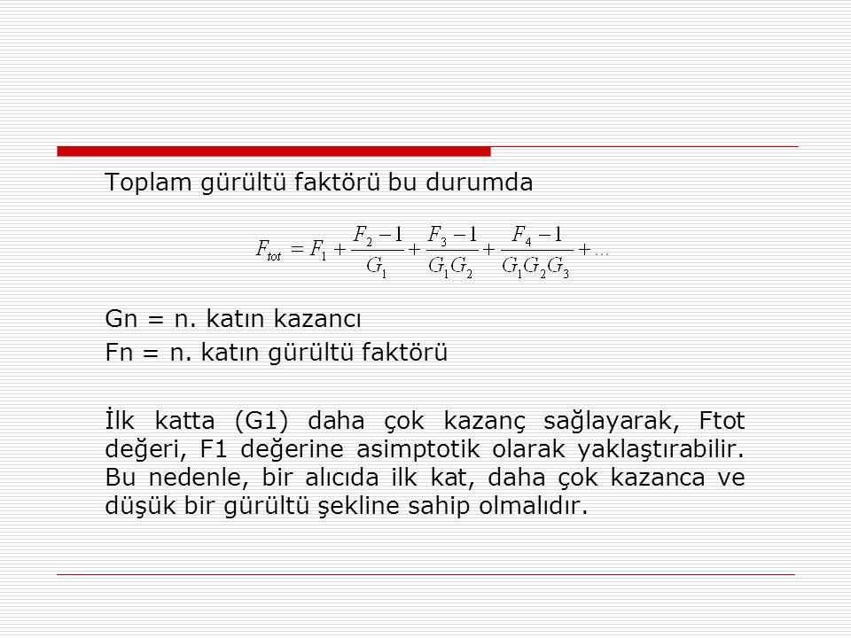 Toplam gürültü faktörü bu durumda Gn = n. katın kazancı Fn = n. katın gürültü faktörü İlk katta (G1) daha çok kazanç sağlayarak, Ftot değeri, F1 değer