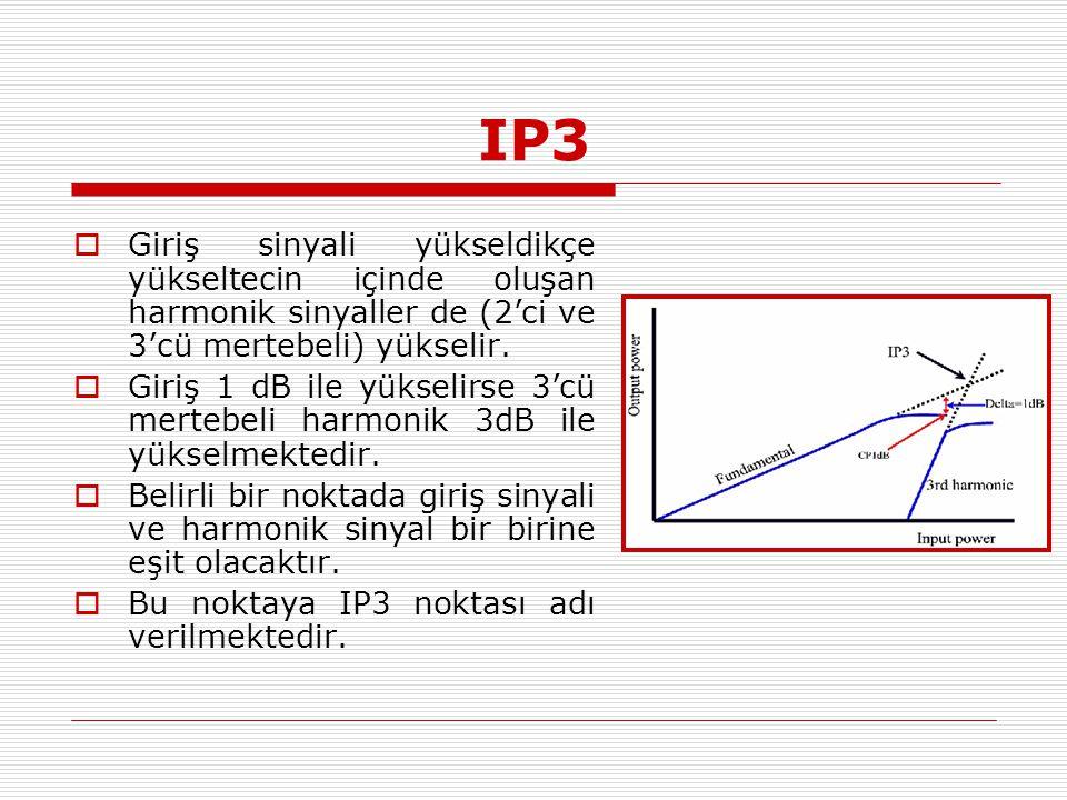 IP3  Giriş sinyali yükseldikçe yükseltecin içinde oluşan harmonik sinyaller de (2'ci ve 3'cü mertebeli) yükselir.  Giriş 1 dB ile yükselirse 3'cü me
