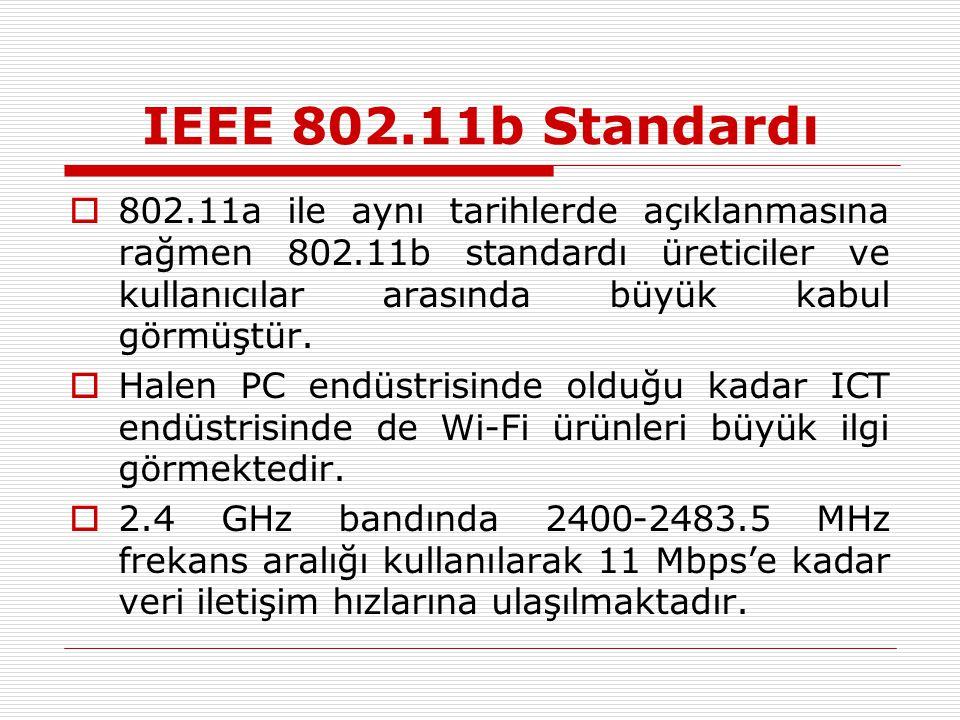 IEEE 802.11b Standardı  802.11b standardı büyük bir başarı elde etmesine rağmen, diğer sistemler tarafından yaratılan girişime maruz kalmaktadır.