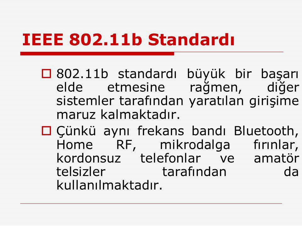 IEEE 802.11b Standardı  802.11b standardı büyük bir başarı elde etmesine rağmen, diğer sistemler tarafından yaratılan girişime maruz kalmaktadır.  Ç