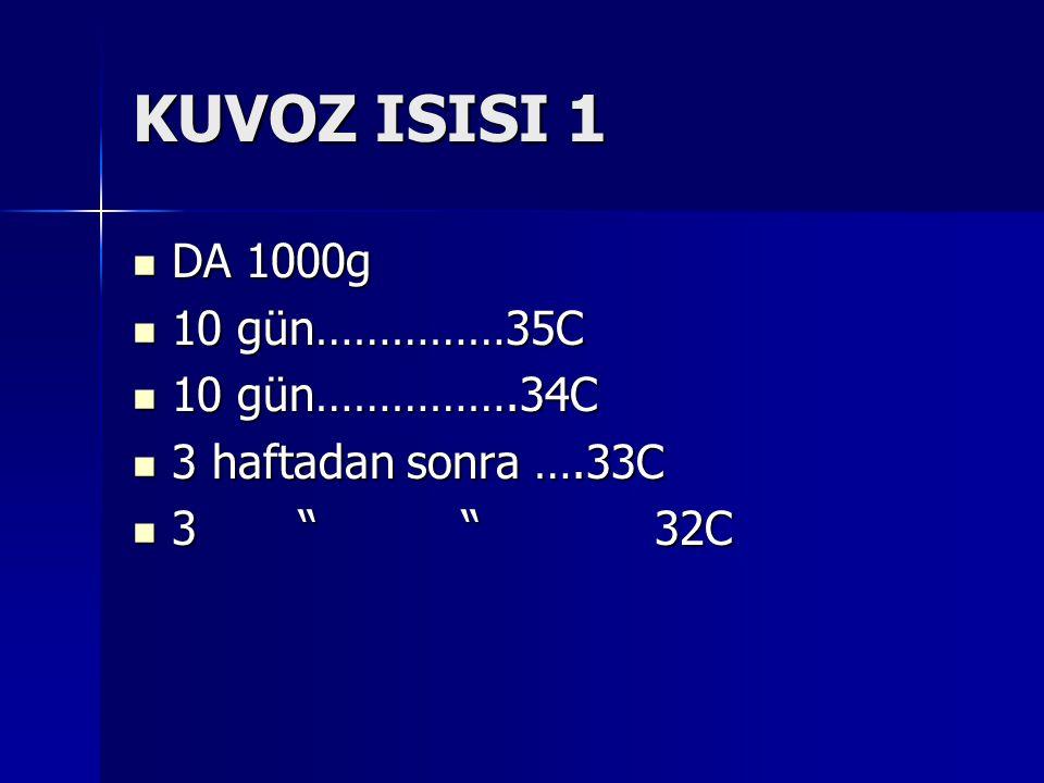 """KUVOZ ISISI 1 DA 1000g DA 1000g 10 gün……………35C 10 gün……………35C 10 gün…………….34C 10 gün…………….34C 3 haftadan sonra ….33C 3 haftadan sonra ….33C 3 """" """" 32C"""
