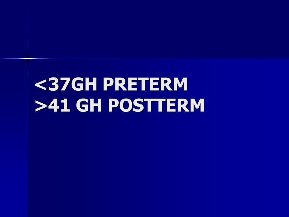 41 GH POSTTERM 41 GH POSTTERM