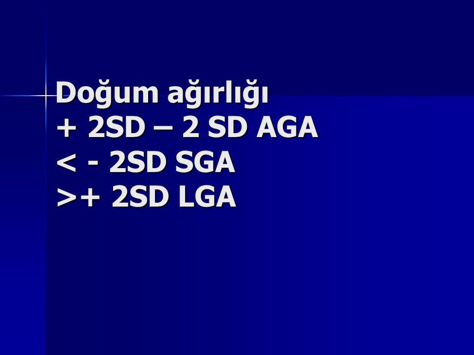 Doğum ağırlığı + 2SD – 2 SD AGA + 2SD LGA