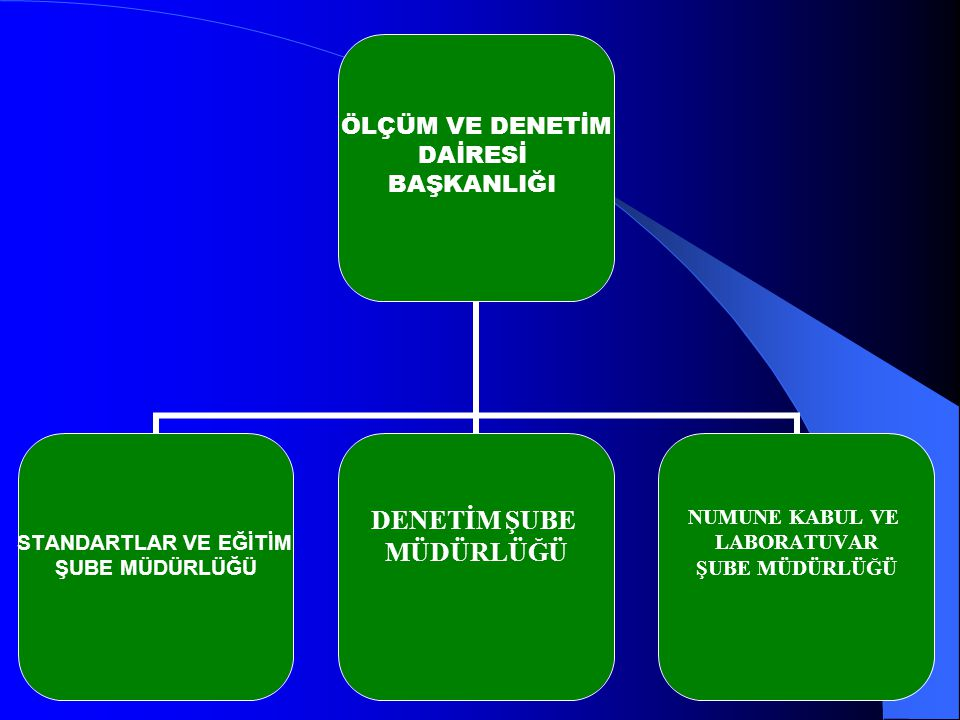 ÇEVRE REFERANS LABORATUVARI E nvironment Reference Laboratory located at the 5th km.