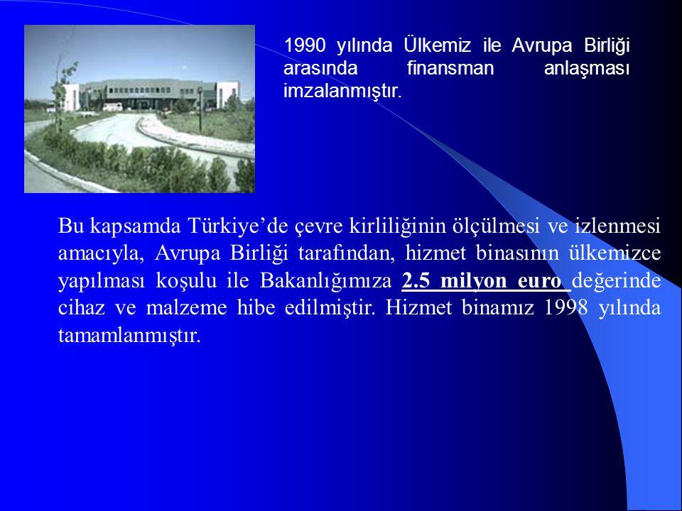 1990 yılında Ülkemiz ile Avrupa Birliği arasında finansman anlaşması imzalanmıştır.