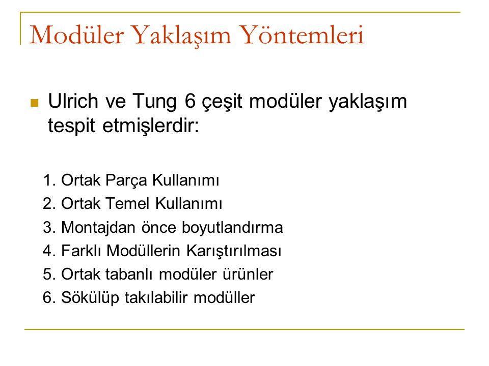 Modüler Yaklaşım Yöntemleri Ulrich ve Tung 6 çeşit modüler yaklaşım tespit etmişlerdir: 1. Ortak Parça Kullanımı 2. Ortak Temel Kullanımı 3. Montajdan