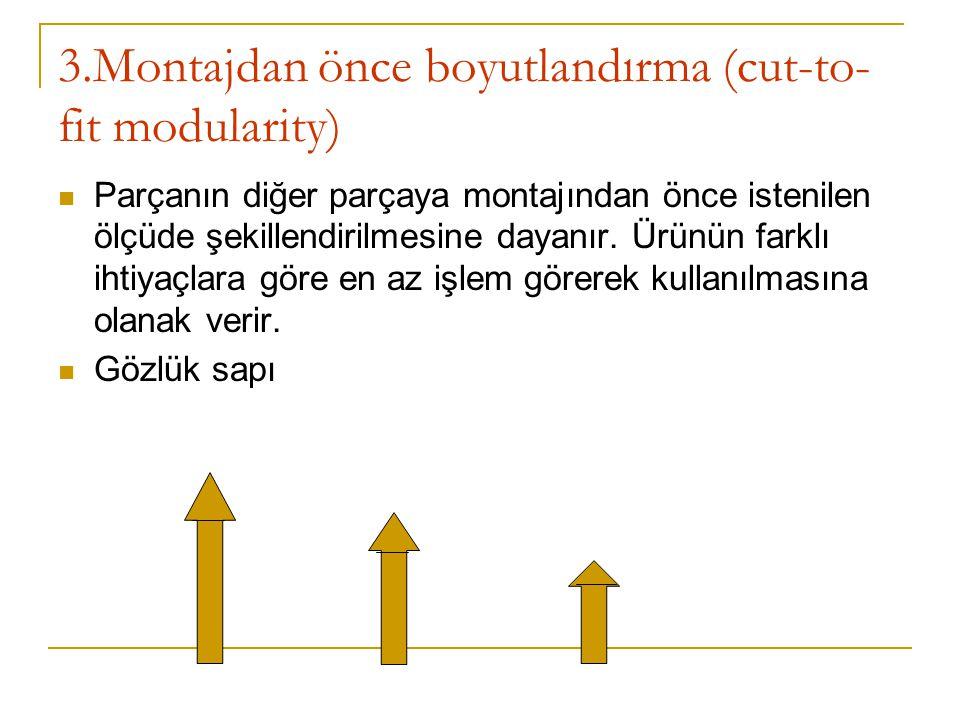 3.Montajdan önce boyutlandırma (cut-to- fit modularity) Parçanın diğer parçaya montajından önce istenilen ölçüde şekillendirilmesine dayanır. Ürünün f