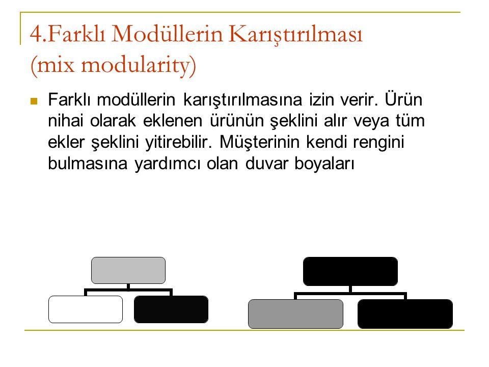 4.Farklı Modüllerin Karıştırılması (mix modularity) Farklı modüllerin karıştırılmasına izin verir. Ürün nihai olarak eklenen ürünün şeklini alır veya