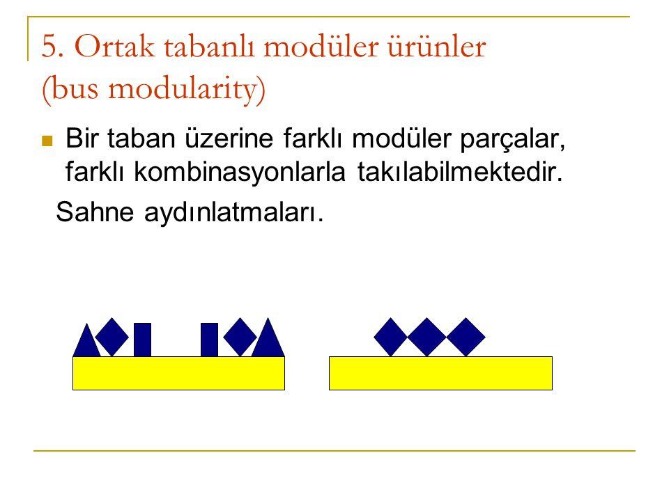 5. Ortak tabanlı modüler ürünler (bus modularity) Bir taban üzerine farklı modüler parçalar, farklı kombinasyonlarla takılabilmektedir. Sahne aydınlat
