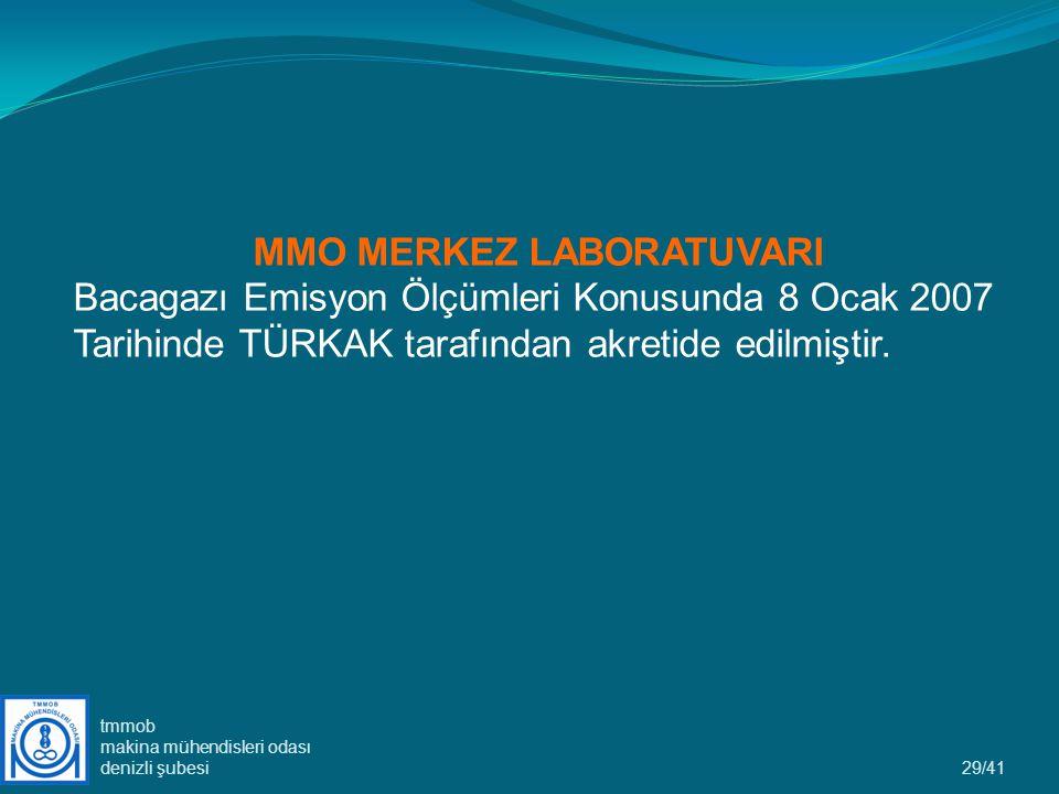 29/41 tmmob makina mühendisleri odası denizli şubesi MMO MERKEZ LABORATUVARI Bacagazı Emisyon Ölçümleri Konusunda 8 Ocak 2007 Tarihinde TÜRKAK tarafın
