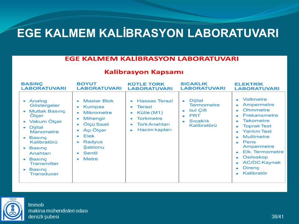 38/41 tmmob makina mühendisleri odası denizli şubesi EGE KALMEM KALİBRASYON LABORATUVARI