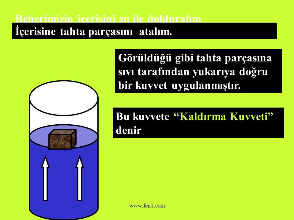 www.fen1.com SIVI VE GAZLARIN KALDIRMA KUVVETİ Kaldırma Kuvveti