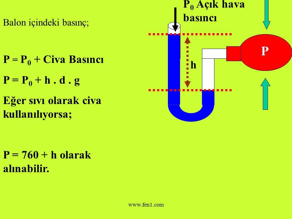 Manometre Gaz Basıncını ölçen aletlere denir.