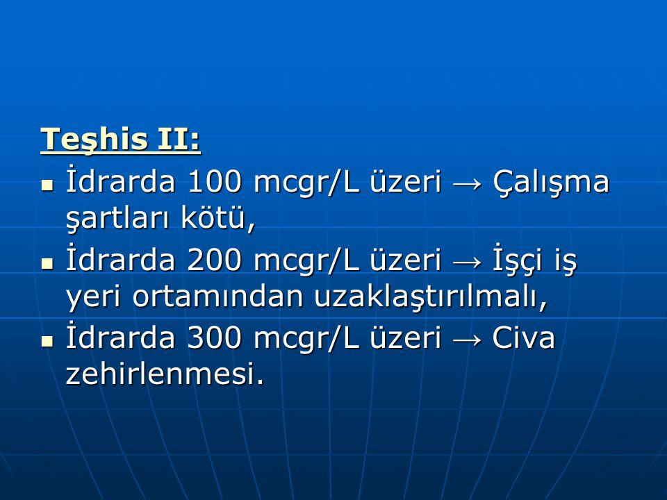 Teşhis II: İdrarda 100 mcgr/L üzeri → Çalışma şartları kötü, İdrarda 100 mcgr/L üzeri → Çalışma şartları kötü, İdrarda 200 mcgr/L üzeri → İşçi iş yeri
