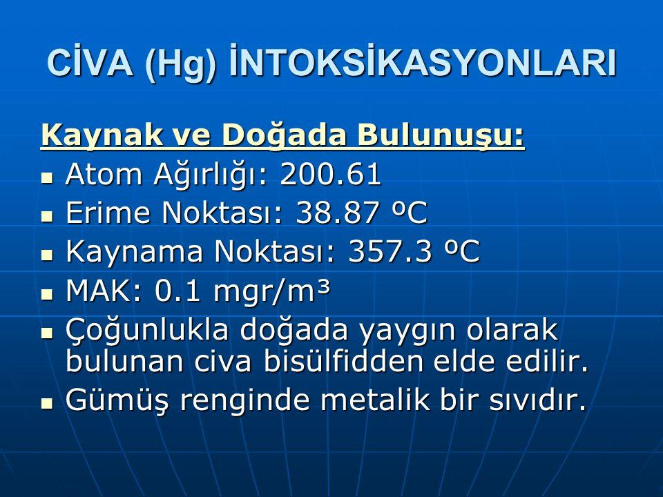 CİVA (Hg) İNTOKSİKASYONLARI Kaynak ve Doğada Bulunuşu: Atom Ağırlığı: 200.61 Atom Ağırlığı: 200.61 Erime Noktası: 38.87 ºC Erime Noktası: 38.87 ºC Kay