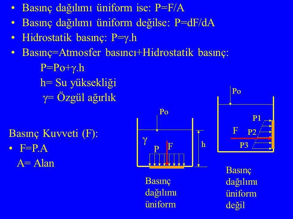CGS Birim sisteminde: Bari 1 bari=1din/cm 2 MKS Birim sisteminde: kg/m 2, kg/cm 2, t/m 2 Sıvı yüksekliği cinsinden: h=P/  (cm SS, m SS, mm Hg) Atmosfer basıncı cinsinden: 1 atm = 760 mm Hg =760x13,6=10336 mmSS =1033,6 gr/cm 2 Pratik olarak: 1 atm= 1 kg/cm 2 =10 6 din/cm 2 Patm=Pcıva= .h= .g.h= 10 m/s 2 x 13600 x 0,76 m =103360 pa = 1x10 5 pa Paskal cinsinden: 1 pa= 1 N/m 2 =1.x10 -5 bar =0.7501x10 -5 mmHg =10,25x10 -5 mSS =0,9869x10 -5 atm BASINÇ BİRİMLERİ
