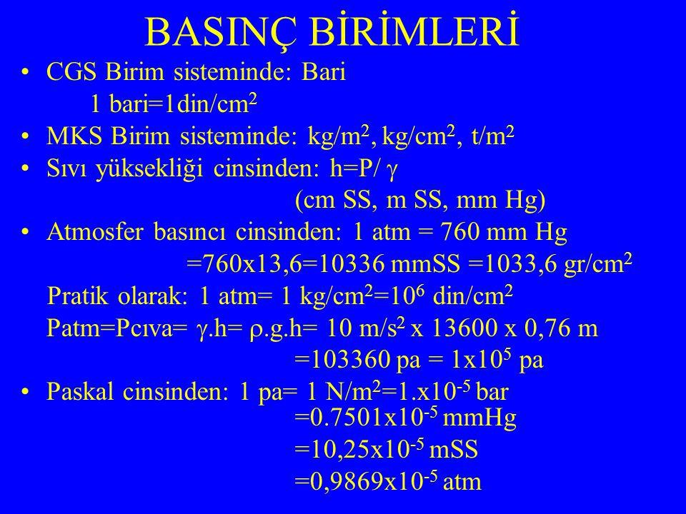CGS Birim sisteminde: Bari 1 bari=1din/cm 2 MKS Birim sisteminde: kg/m 2, kg/cm 2, t/m 2 Sıvı yüksekliği cinsinden: h=P/  (cm SS, m SS, mm Hg) Atmosf