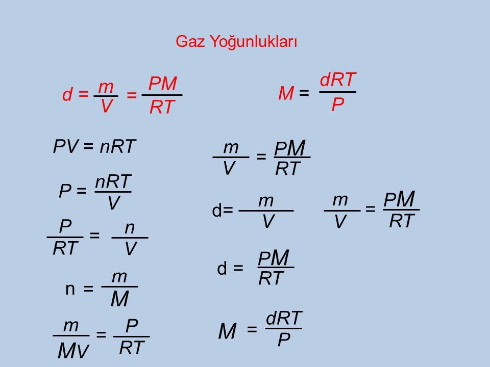 Gaz Yoğunlukları d = m V = PM RT dRT P M =M = P = nRT V P RT n V = m M = = n m MVMV P PV = nRT = m V PMPM RT d=d= m V = m PMPM V d = PMPM RT = M dRT P