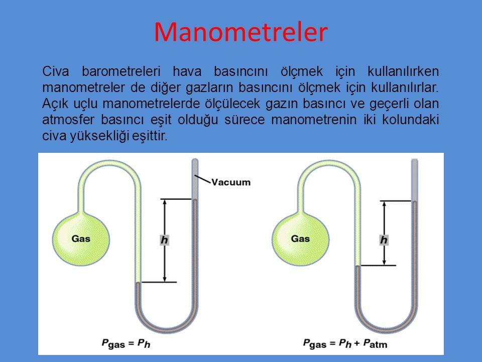 Manometreler Civa barometreleri hava basıncını ölçmek için kullanılırken manometreler de diğer gazların basıncını ölçmek için kullanılırlar. Açık uçlu