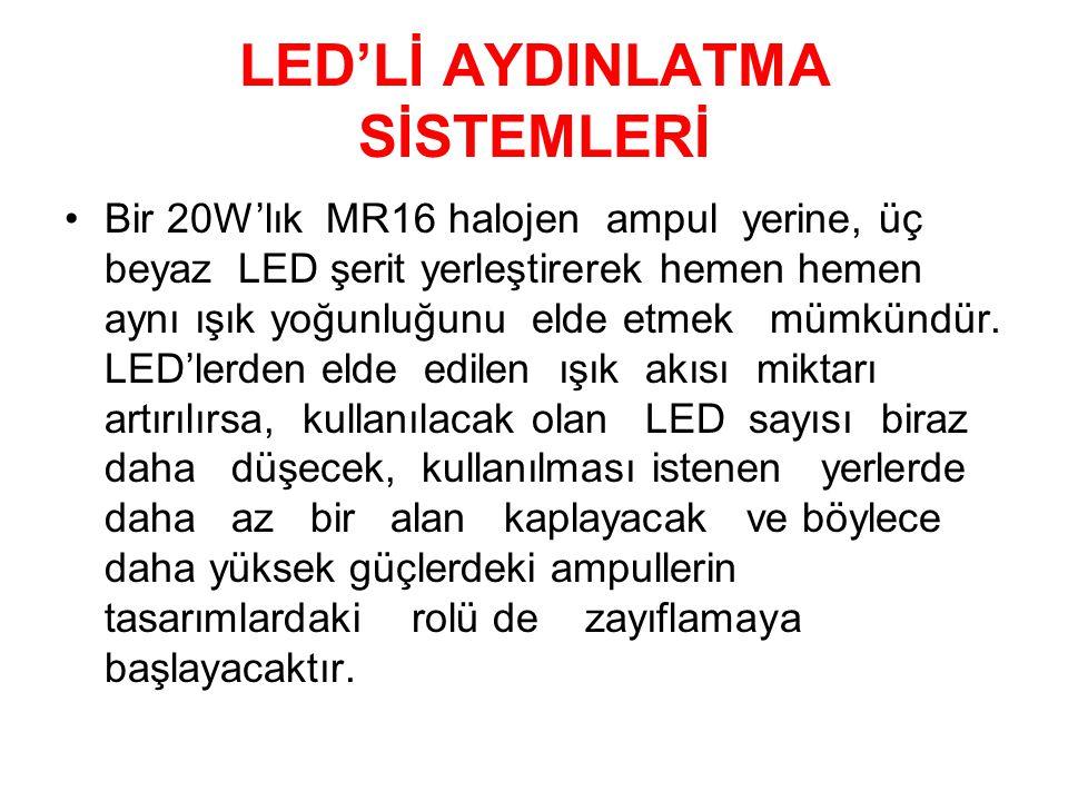 LED'Lİ AYDINLATMA SİSTEMLERİ Bir 20W'lık MR16 halojen ampul yerine, üç beyaz LED şerit yerleştirerek hemen hemen aynı ışık yoğunluğunu elde etmek mümk