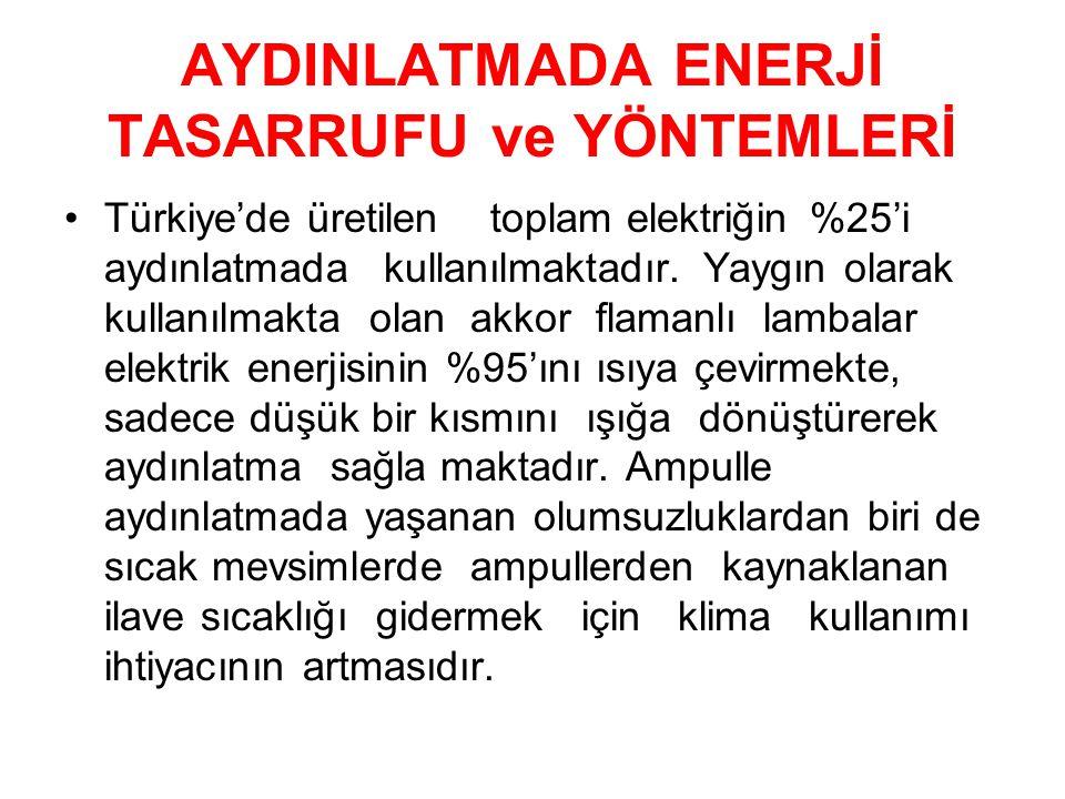 AYDINLATMADA ENERJİ TASARRUFU ve YÖNTEMLERİ Türkiye'de üretilentoplam elektriğin%25'i aydınlatmadakullanılmaktadır.Yaygın olarak kullanılmakta olan ak