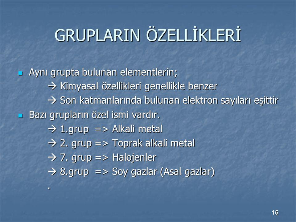 15 GRUPLARIN ÖZELLİKLERİ Aynı grupta bulunan elementlerin; Aynı grupta bulunan elementlerin;  Kimyasal özellikleri genellikle benzer  Son katmanları