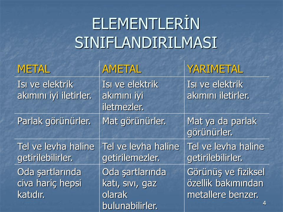 4 ELEMENTLERİN SINIFLANDIRILMASI METALAMETALYARIMETAL Isı ve elektrik akımını iyi iletirler. Isı ve elektrik akımını iyi iletmezler. Isı ve elektrik a
