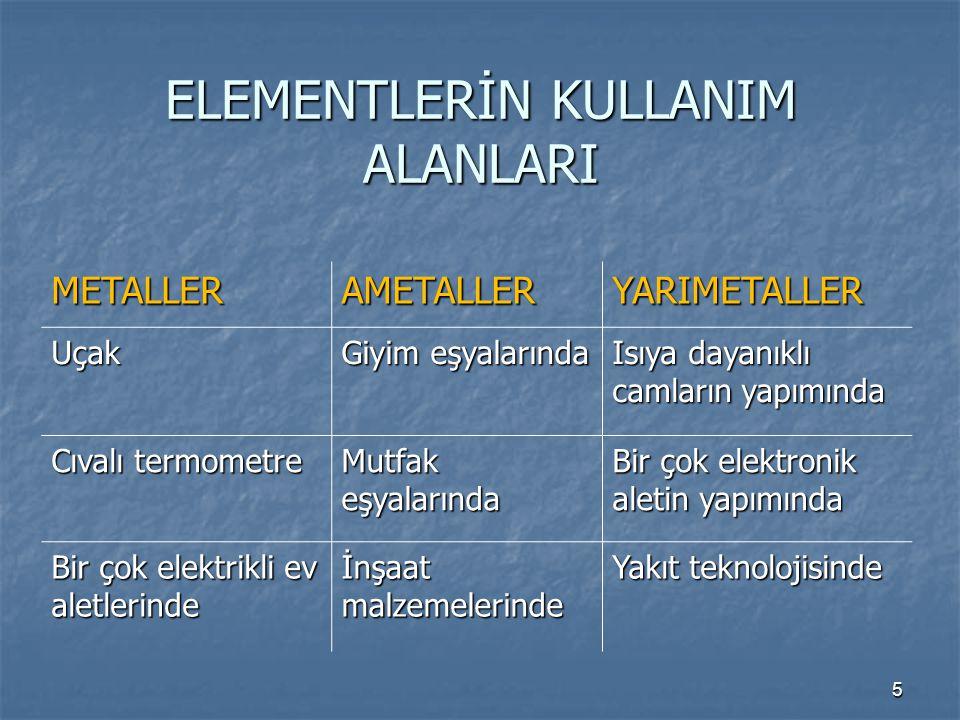 6 DÜŞÜNME ZAMANI .Elementlerin kullanım alanlarıyla ilgili örnekler verelim.