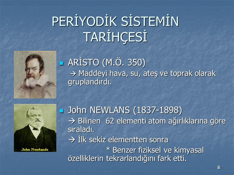 9 PERİYODİK SİSTEMİN TARİHÇESİ Johann DÖBEREİNER (1780-1849 ) Johann DÖBEREİNER (1780-1849 )  Elementlerin sınıflandırılmasıyla ilgili ilk çalışmaları yapmıştır.