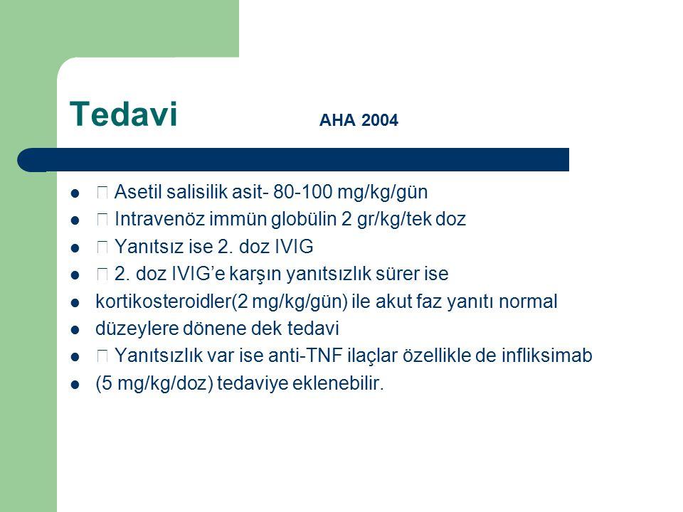 Tedavi AHA 2004  Asetil salisilik asit- 80-100 mg/kg/gün  Intravenöz immün globülin 2 gr/kg/tek doz  Yanıtsız ise 2.