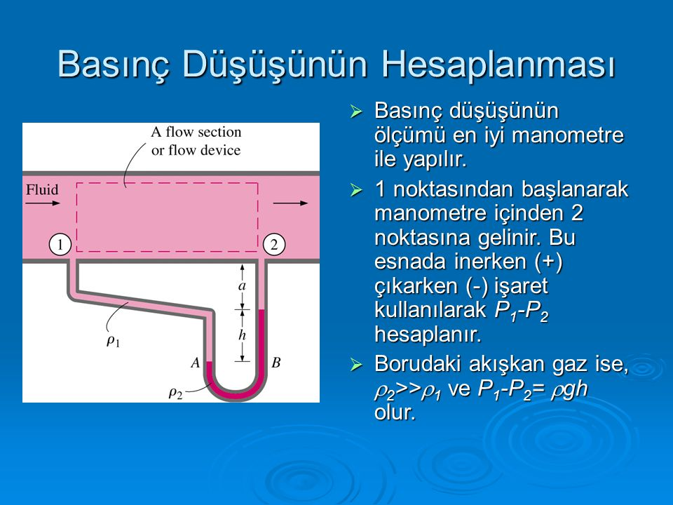 Basınç Düşüşünün Hesaplanması  Basınç düşüşünün ölçümü en iyi manometre ile yapılır.  1 noktasından başlanarak manometre içinden 2 noktasına gelinir