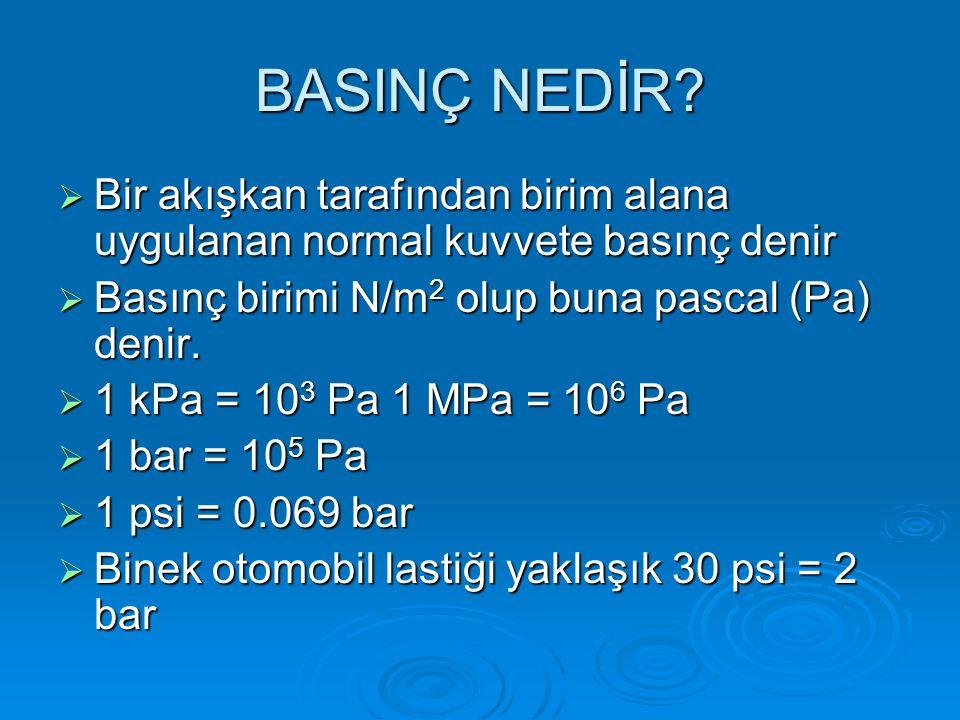 BASINÇ NEDİR?  Bir akışkan tarafından birim alana uygulanan normal kuvvete basınç denir  Basınç birimi N/m 2 olup buna pascal (Pa) denir.  1 kPa =
