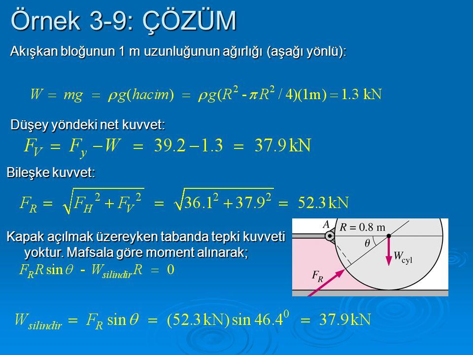 Akışkan bloğunun 1 m uzunluğunun ağırlığı (aşağı yönlü): Örnek 3-9: ÇÖZÜM Düşey yöndeki net kuvvet: Bileşke kuvvet: Kapak açılmak üzereyken tabanda te