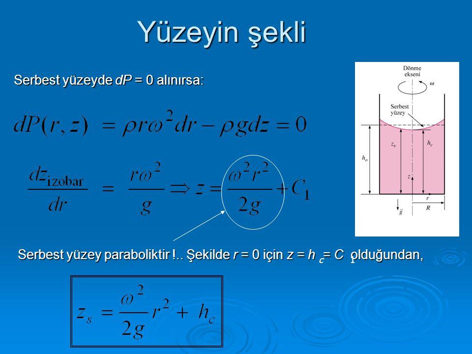 Yüzeyin şekli Serbest yüzeyde dP = 0 alınırsa: Serbest yüzey paraboliktir !.. Şekilde r = 0 için z = h = C olduğundan, c1