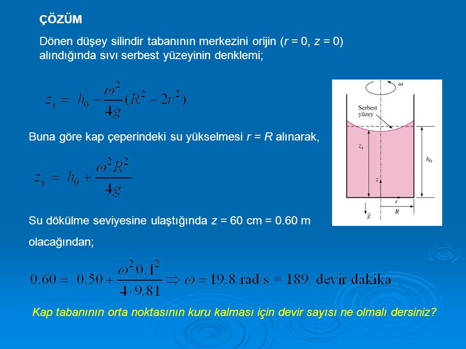 ÇÖZÜM Dönen düşey silindir tabanının merkezini orijin (r = 0, z = 0) alındığında sıvı serbest yüzeyinin denklemi; Buna göre kap çeperindeki su yükselm
