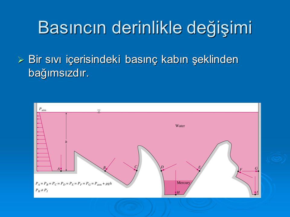 Basıncın derinlikle değişimi  Bir sıvı içerisindeki basınç kabın şeklinden bağımsızdır.