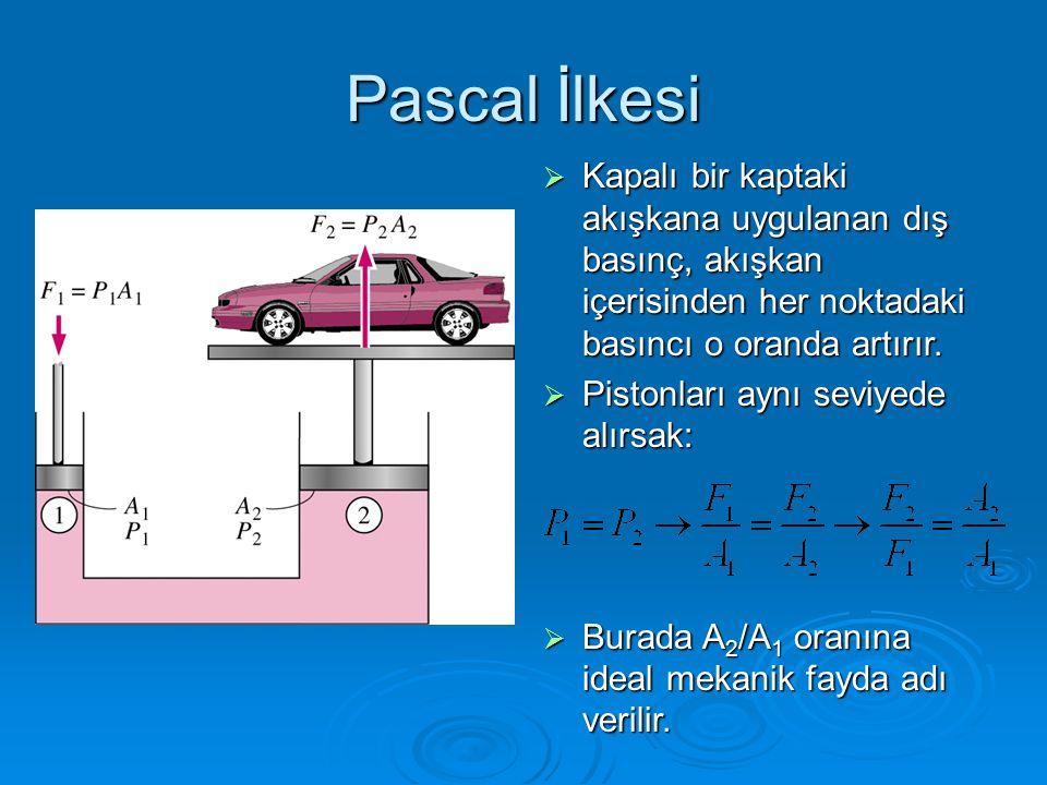 Pascal İlkesi  Kapalı bir kaptaki akışkana uygulanan dış basınç, akışkan içerisinden her noktadaki basıncı o oranda artırır.  Pistonları aynı seviye