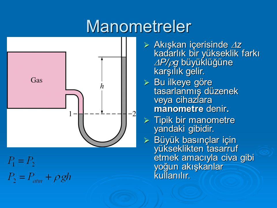 Manometreler  Akışkan içerisinde  z kadarlık bir yükseklik farkı  P/  g büyüklüğüne karşılık gelir.  Bu ilkeye göre tasarlanmış düzenek veya ciha