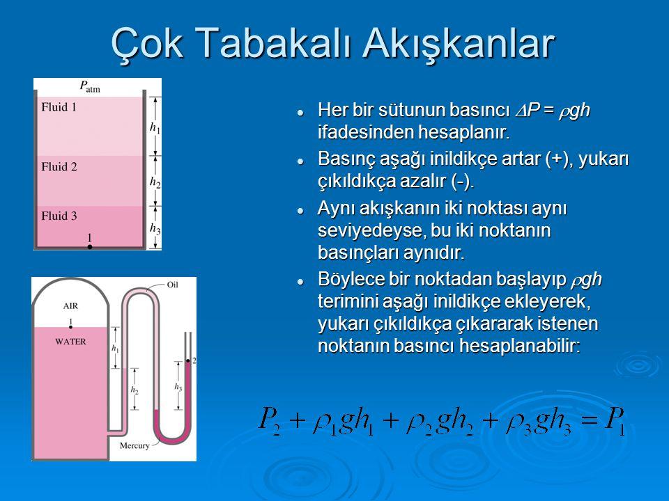 Çok Tabakalı Akışkanlar Her bir sütunun basıncı  P =  gh ifadesinden hesaplanır. Her bir sütunun basıncı  P =  gh ifadesinden hesaplanır. Basınç a